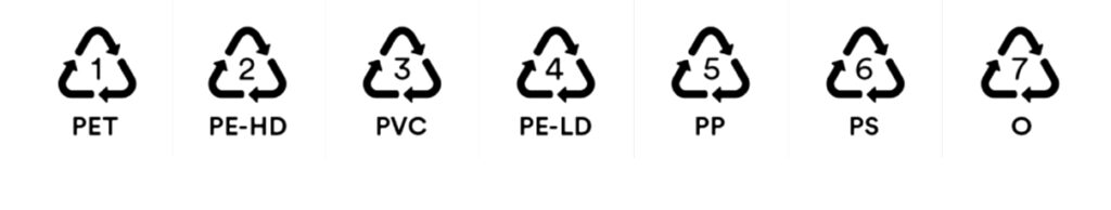 technical names for plastic recycling